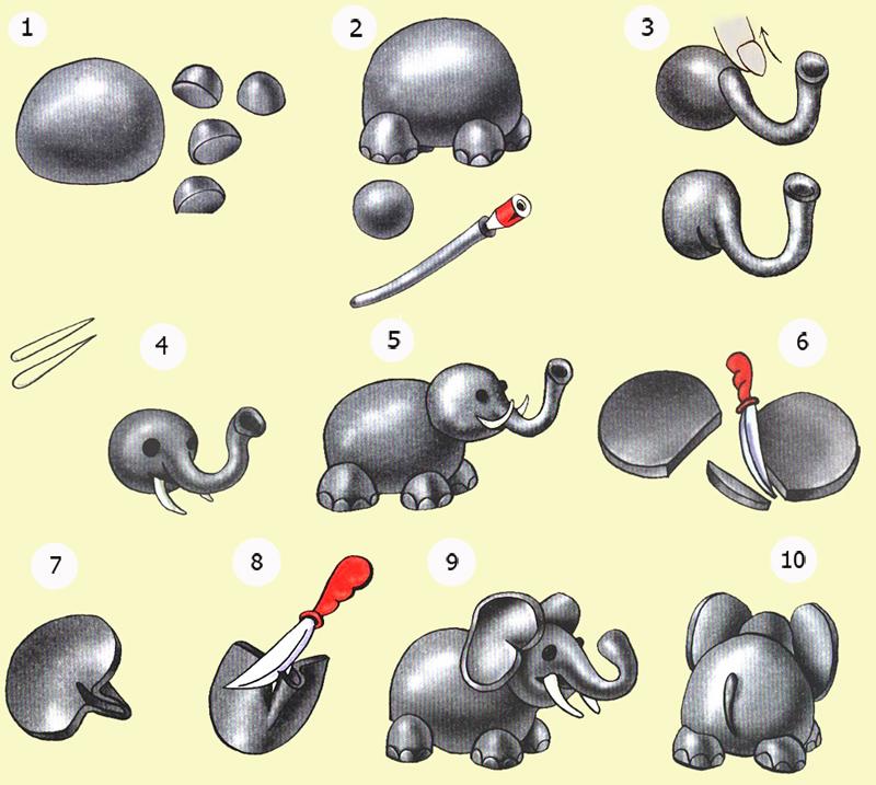 Лепка слоненка из пластилина