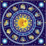 Развлечения для детей по знакам зодиака